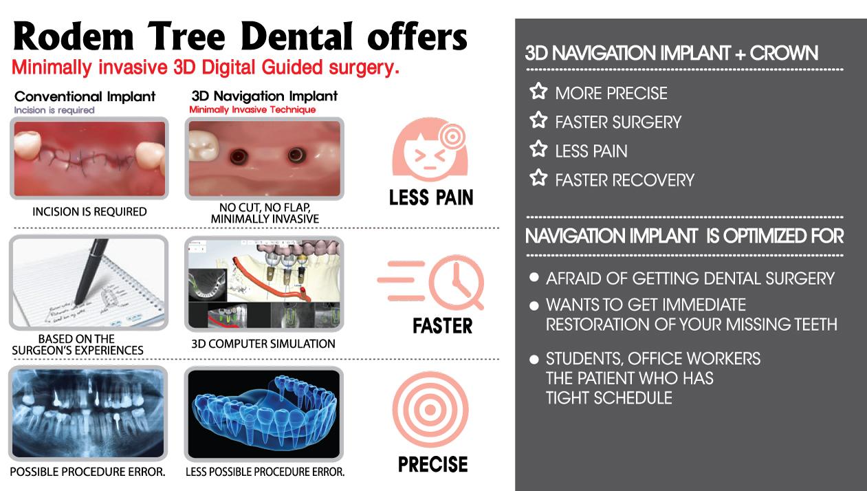 Dental Implant Postcard